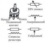 Вид потенциометра и схематическое ихображение в разных стандартах