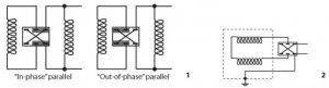 Рис (1) Схема переключения фазы с помощью ON-ON DPDT переключателя Рис (2) Схема включения двух или больше хамбакеров